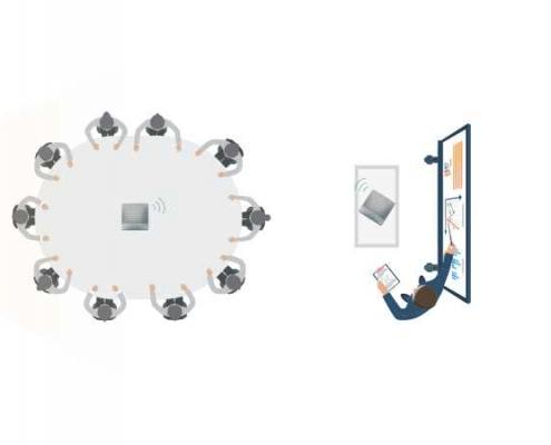 Yealink VC500 videokonferencijsko rješenje