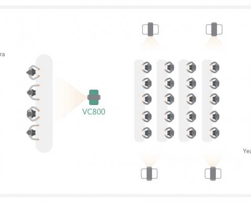 Yealink VC800 proširenja za velike videokonferencijske sobeYealink VC800 proširenja za velike videokonferencijske sobe