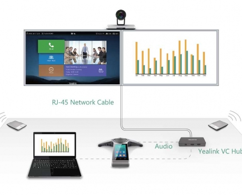 Yealink VC800 video konferencijska oprema